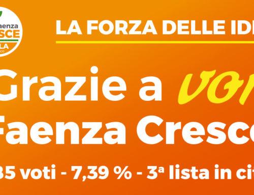 Massimo Isola nuovo Sindaco di Faenza. Faenza Cresce terza forza politica in città.